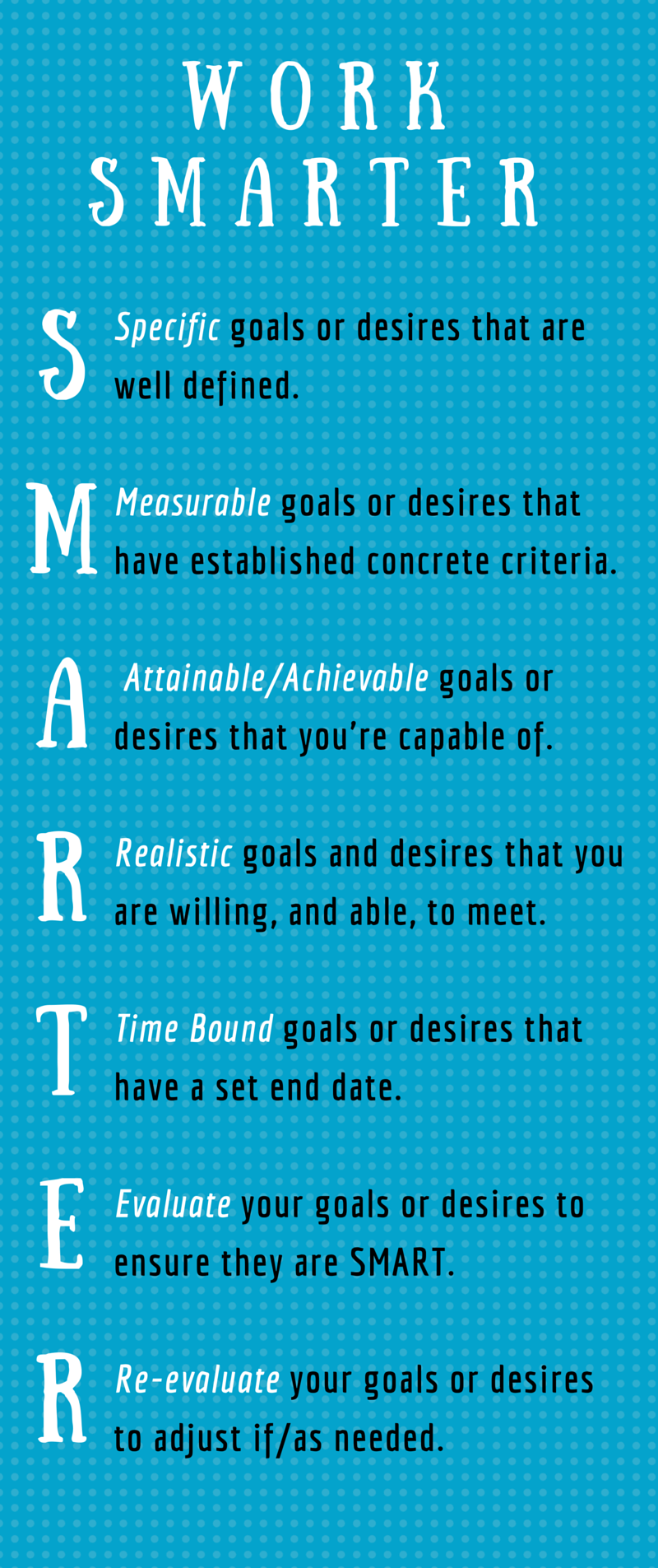 Setting and Achieving Goals that are SMARTER